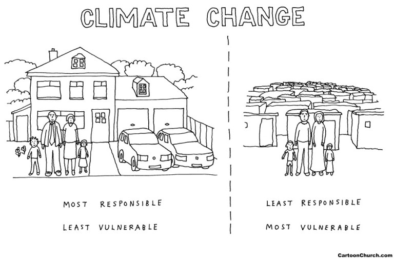 Drawing depicting the fact that, in terms of climate change, those with the greatest wealth and more responsible but less vulnerable than those with the least wealth