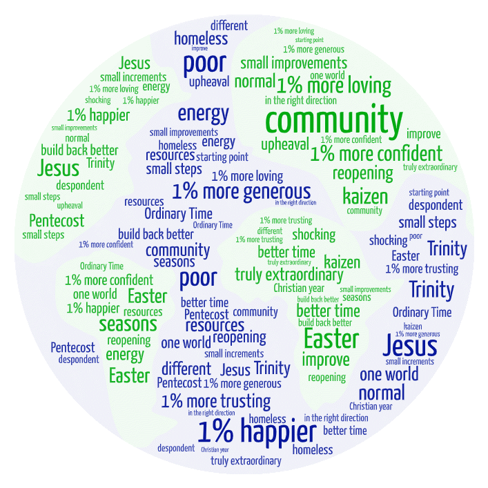 A word cloud, in the shape of the world